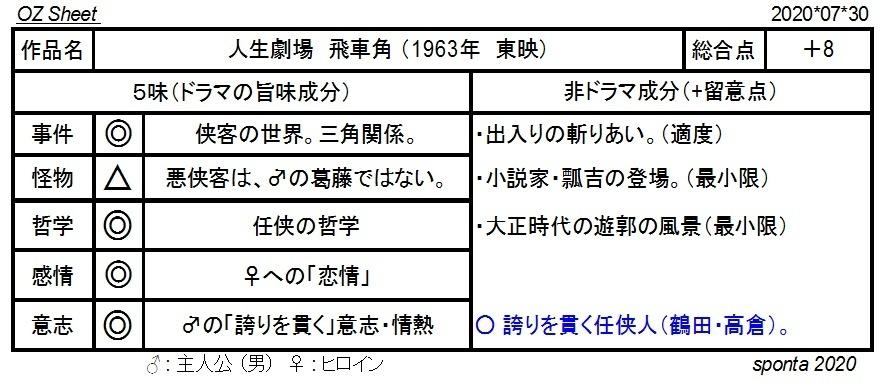012_人生劇場飛車角.jpg