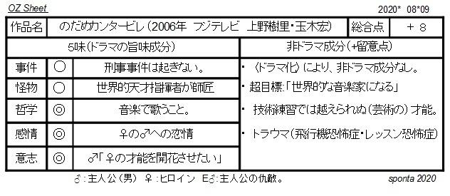 019_のだめ.jpg