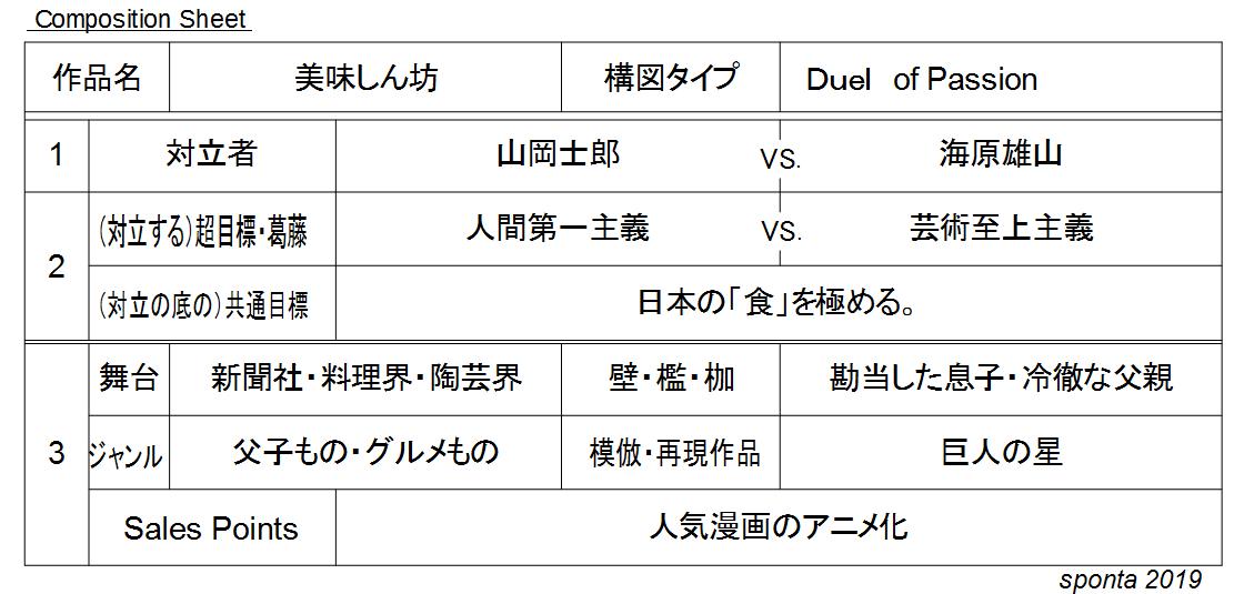 おいしんぼ_05.png